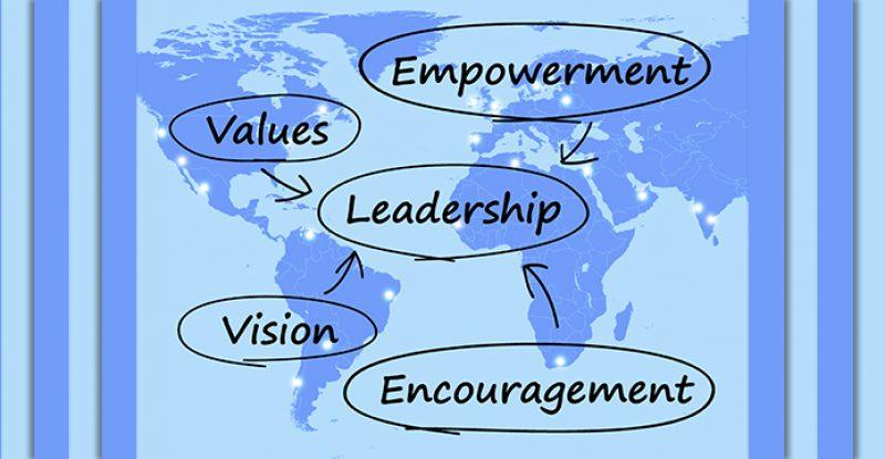 Tap Five Success-Generating Leadership Affirmations